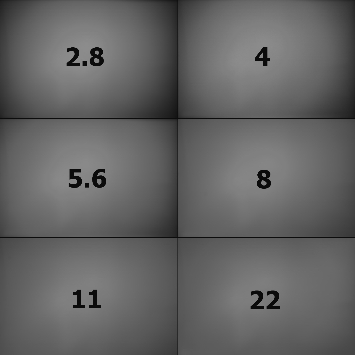 Laowa 9mm f/2.8 Zero-D: виньетирование